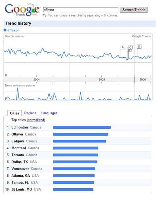 Google Trends result for effexor
